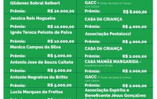 RESULTADO-DO-50-SORTEIO-MENSAL-NFA