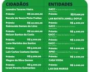 RESULTADO-DO-55-SORTEIO-MENSAL-NFA